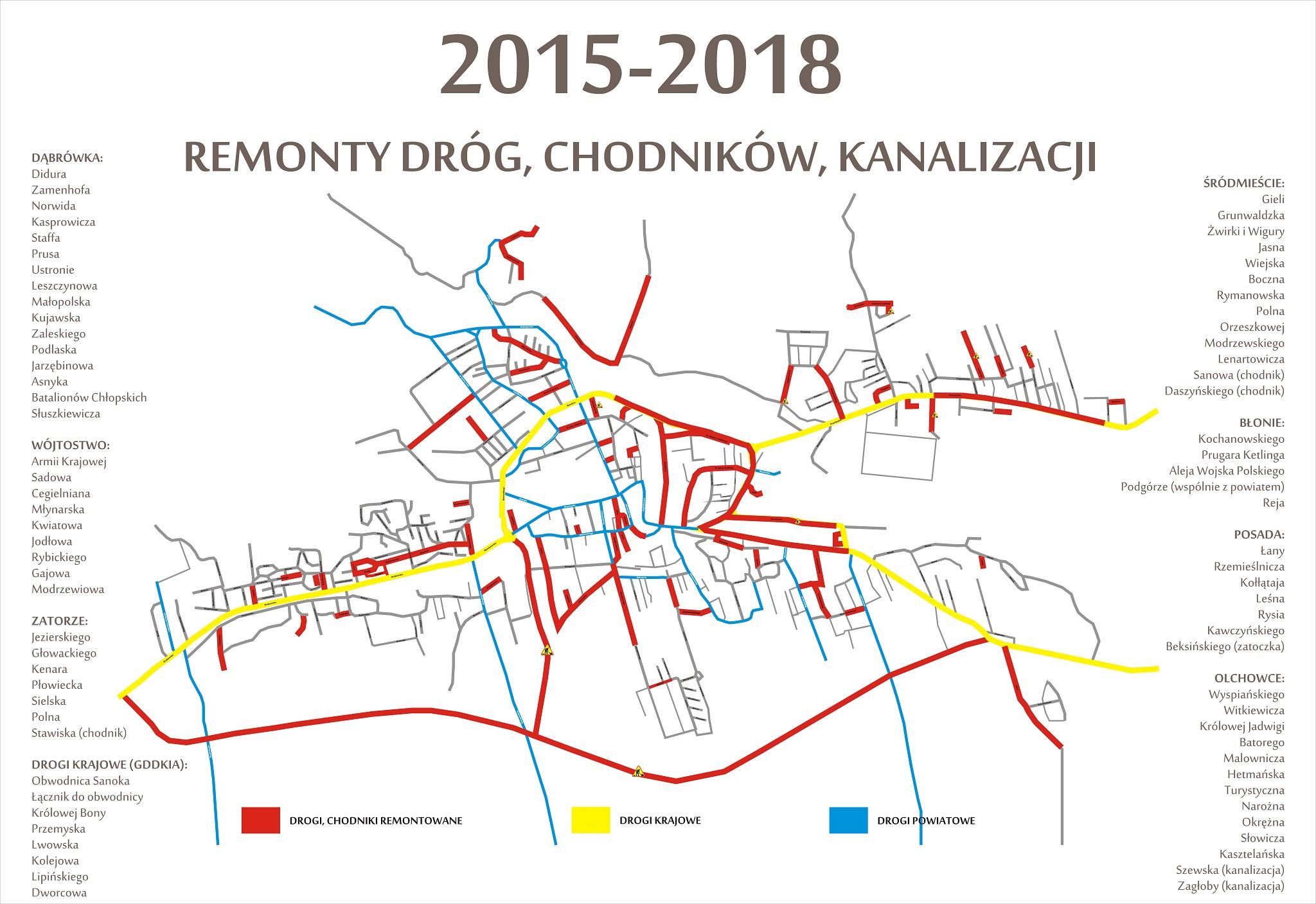 Ponad 70 Wyremontowanych Ulic Oficjalna Strona Miasta Sanoka
